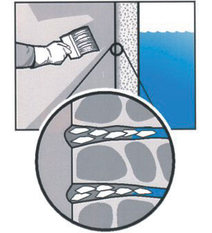نفوذگر کریستاله آب بند کننده